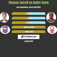 Thomas Carroll vs Andre Ayew h2h player stats