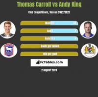 Thomas Carroll vs Andy King h2h player stats