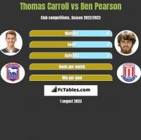 Thomas Carroll vs Ben Pearson h2h player stats