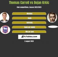 Thomas Carroll vs Bojan Krkic h2h player stats