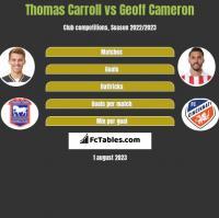 Thomas Carroll vs Geoff Cameron h2h player stats