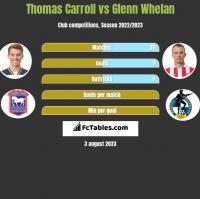 Thomas Carroll vs Glenn Whelan h2h player stats