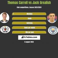 Thomas Carroll vs Jack Grealish h2h player stats
