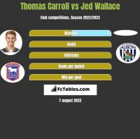 Thomas Carroll vs Jed Wallace h2h player stats