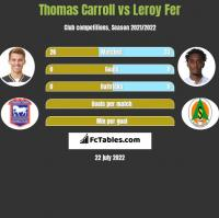 Thomas Carroll vs Leroy Fer h2h player stats