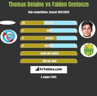 Thomas Delaine vs Fabien Centonze h2h player stats