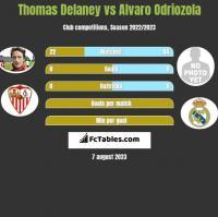Thomas Delaney vs Alvaro Odriozola h2h player stats