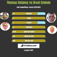 Thomas Delaney vs Breel Embolo h2h player stats
