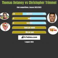 Thomas Delaney vs Christopher Trimmel h2h player stats
