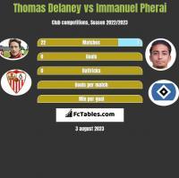 Thomas Delaney vs Immanuel Pherai h2h player stats