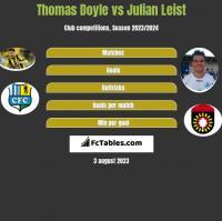 Thomas Doyle vs Julian Leist h2h player stats