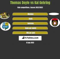 Thomas Doyle vs Kai Gehring h2h player stats