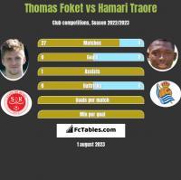 Thomas Foket vs Hamari Traore h2h player stats