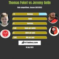 Thomas Foket vs Jeremy Gelin h2h player stats