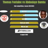 Thomas Fontaine vs Abdoulaye Bamba h2h player stats
