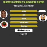 Thomas Fontaine vs Alexandre Vardin h2h player stats