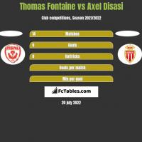 Thomas Fontaine vs Axel Disasi h2h player stats