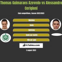 Thomas Guimaraes Azevedo vs Alessandro Cerigioni h2h player stats