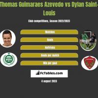 Thomas Guimaraes Azevedo vs Dylan Saint-Louis h2h player stats