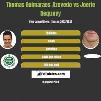 Thomas Guimaraes Azevedo vs Joerie Dequevy h2h player stats