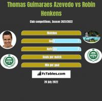 Thomas Guimaraes Azevedo vs Robin Henkens h2h player stats