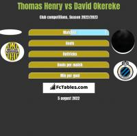 Thomas Henry vs David Okereke h2h player stats