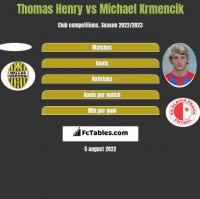 Thomas Henry vs Michael Krmencik h2h player stats