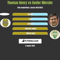 Thomas Henry vs Xavier Mercier h2h player stats