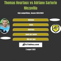 Thomas Heurtaux vs Adriano Sartorio Mezavilla h2h player stats