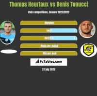 Thomas Heurtaux vs Denis Tonucci h2h player stats