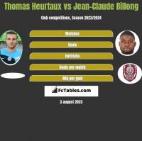 Thomas Heurtaux vs Jean-Claude Billong h2h player stats