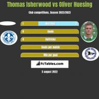 Thomas Isherwood vs Oliver Huesing h2h player stats