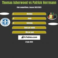 Thomas Isherwood vs Patrick Herrmann h2h player stats