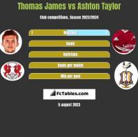 Thomas James vs Ashton Taylor h2h player stats