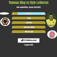 Thomas King vs Kyle Letheren h2h player stats