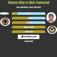 Thomas King vs Nick Townsend h2h player stats