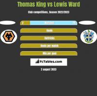 Thomas King vs Lewis Ward h2h player stats