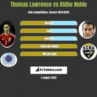 Thomas Lawrence vs Atdhe Nuhiu h2h player stats
