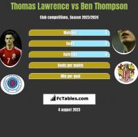 Thomas Lawrence vs Ben Thompson h2h player stats