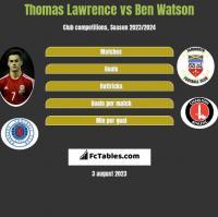 Thomas Lawrence vs Ben Watson h2h player stats