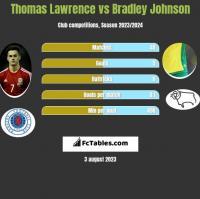 Thomas Lawrence vs Bradley Johnson h2h player stats