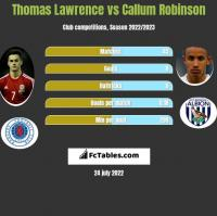 Thomas Lawrence vs Callum Robinson h2h player stats