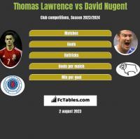 Thomas Lawrence vs David Nugent h2h player stats