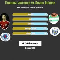 Thomas Lawrence vs Duane Holmes h2h player stats