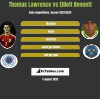 Thomas Lawrence vs Elliott Bennett h2h player stats