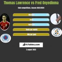 Thomas Lawrence vs Fred Onyedinma h2h player stats