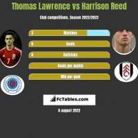 Thomas Lawrence vs Harrison Reed h2h player stats