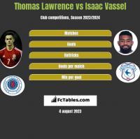Thomas Lawrence vs Isaac Vassel h2h player stats