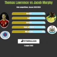 Thomas Lawrence vs Jacob Murphy h2h player stats