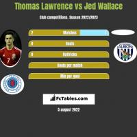 Thomas Lawrence vs Jed Wallace h2h player stats